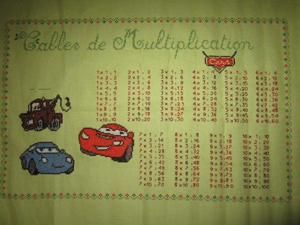 Les table de multiplication la couture for Table de multiplication de 13